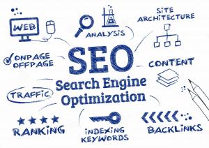 svetainės optimizacija paieškos sistemoms